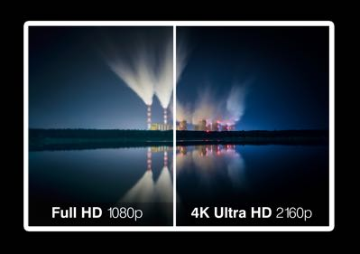 Verschil Full HD vs 4K Ultra HD televisie - landschap